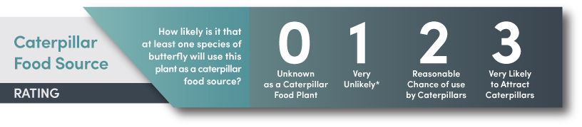 NABA Caterpillar Food Source Rating