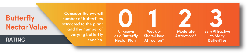 Butterfly Nectar Value
